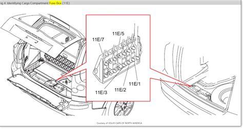 2003 volvo xc90 fuse box free wiring diagrams