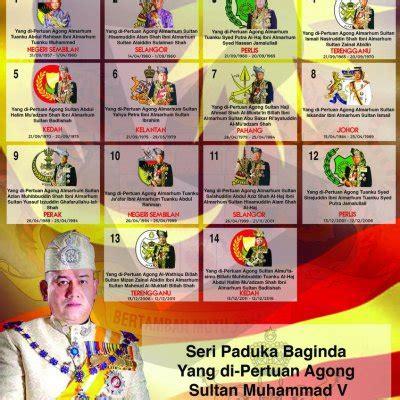 senarai   pertuan agong terkini
