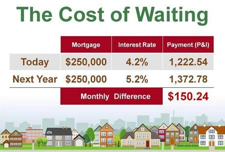 what is the cost of buying a house what is the cost of buying a house 28 images the cost of buying a home defined
