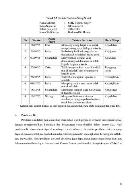 format 1 hasil evaluasi diri terhadap kompetensi guru panduan penilaian kurikulum 2013 pada smk sesuai