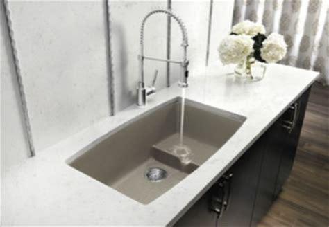 How To Clean Silgranit Kitchen Sinks Blanco Silgranit Kitchen Sink Care Besto