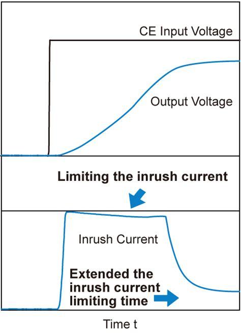 inrush current limiter using inductor inrush current preventing circuit ldo regulators linear regulators ricoh electronic
