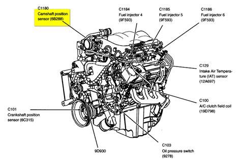 diagram 1997 lincoln town car wiring diagram