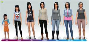 Teen teen rant thread open for discussion page 4 the sims