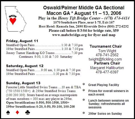acbl sectional bridge results info on macon sectional bridge tournament