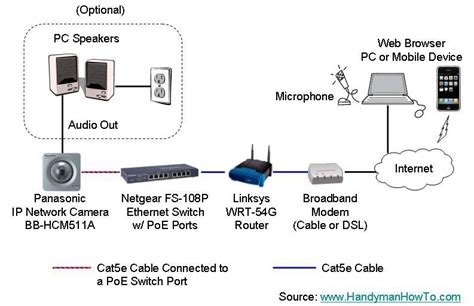 cat5e poe wiring diagram wiring diagram and schematic
