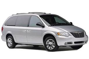 Chrysler Voyager Manual Chrysler Voyager Reviews Productreview Au