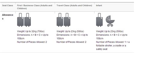 united airlines international baggage allowance united airlines checked baggage allowance international