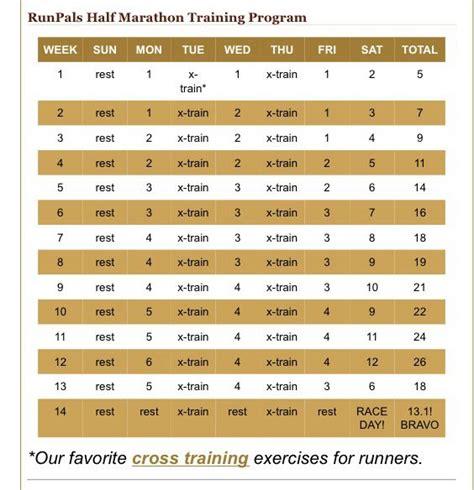 couch to half marathon 10 weeks 14 week half marathon training schedule fit in 2016