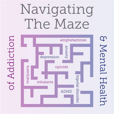 Horsham Clinic Detox by Navigating The Maze Of Addiction Mental Health Be A