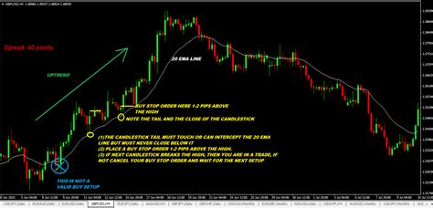forex trading tutorial in mumbai forex trading courses in mumbai search results hide gems