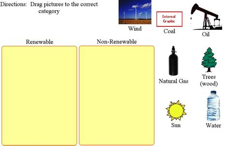 Renewable And Nonrenewable Energy Worksheets by Non Renewable Energy Quotes Quotesgram