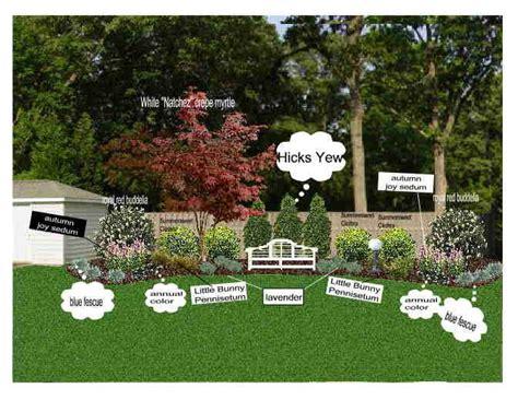 Landscape Ideas Around Fence Landscape For Backyard Against Fence Gardening