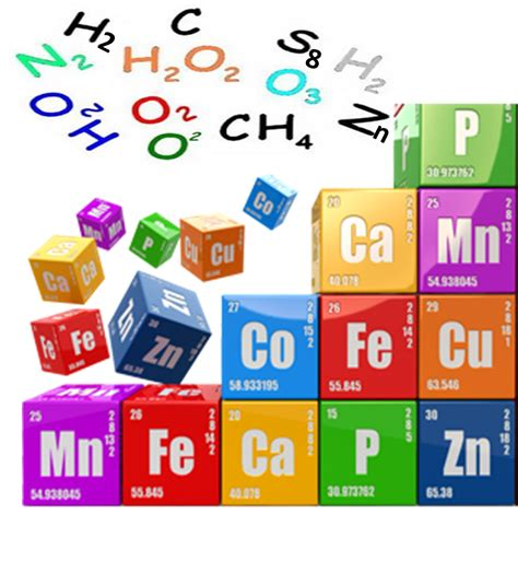 imagenes simbolos quimicos no simbolo quimico ci 234 ncias fisico qu 237 mica s 237