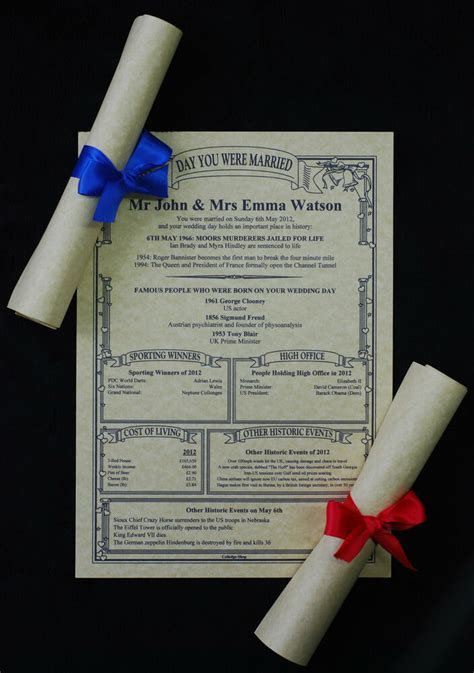 PARCHMENT SCROLL 1st 10th 20th 30th 40th 50th 60th Wedding