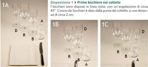 posizione bicchieri in tavola b5 5 disposizione dei bicchieri approfondimento salabar it