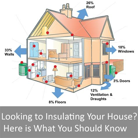 best way to heat a house 4 types of insulation for your house pros cons
