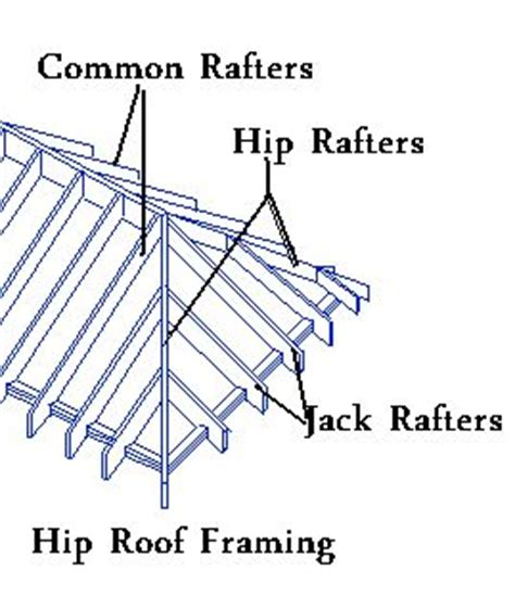 How To Frame A Hip Roof Addition hip roof sunroom addition and sunrooms on