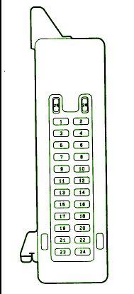 2001 mazda mpv front mini fuse box diagram circuit