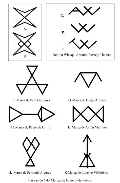 figuras geometricas significado simbolico clasificaci 243 n de las marcas de canter 237 a