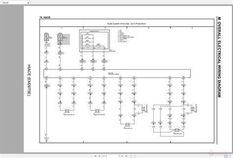toyota hiace   electrical wiring diagram auto