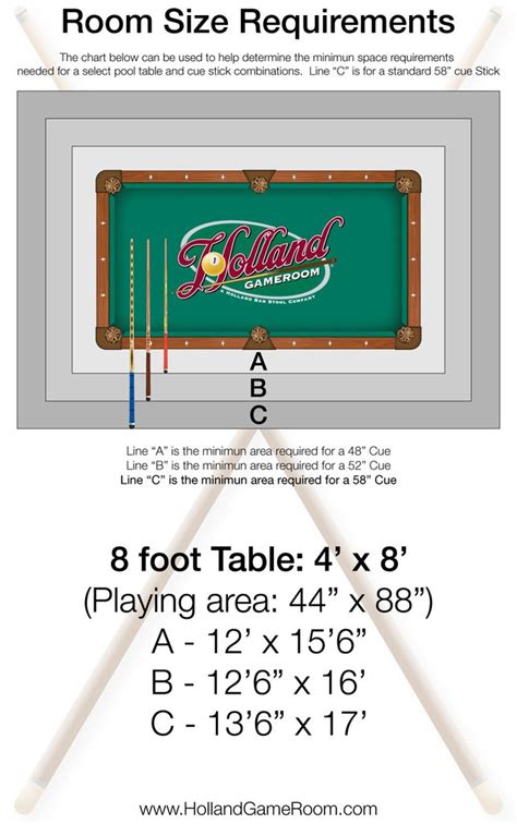 pool table room dimensions room dimensions for a pool table holland game room