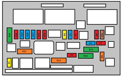 peugeot 308 mk1 2007 2012 fuse box diagram auto genius