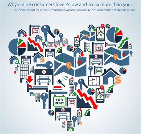 Zillow Address Search Dating 50