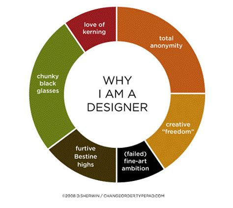 Designer News You You Made It As A Designer When Rumors Fly The Brand Is For Sale Second City Style Fashion by 50 Web Designer Jokes That Will Definitely Make You Laugh