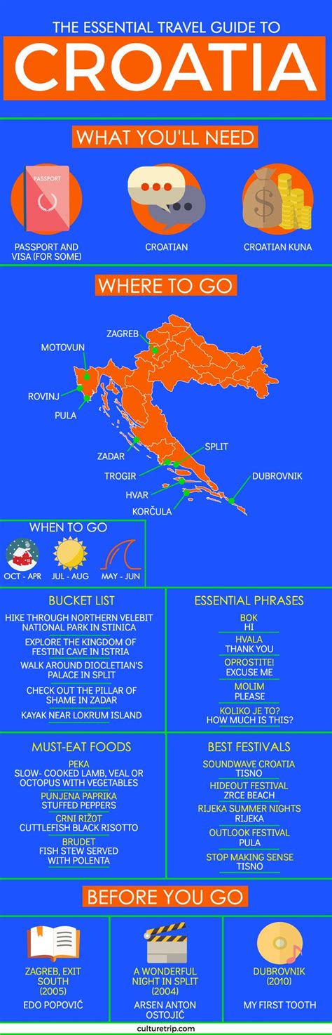The Ultimate Entertaining Giveaway Yumsugar To Die For by Die Besten 25 Istrien Ideen Auf Croatien