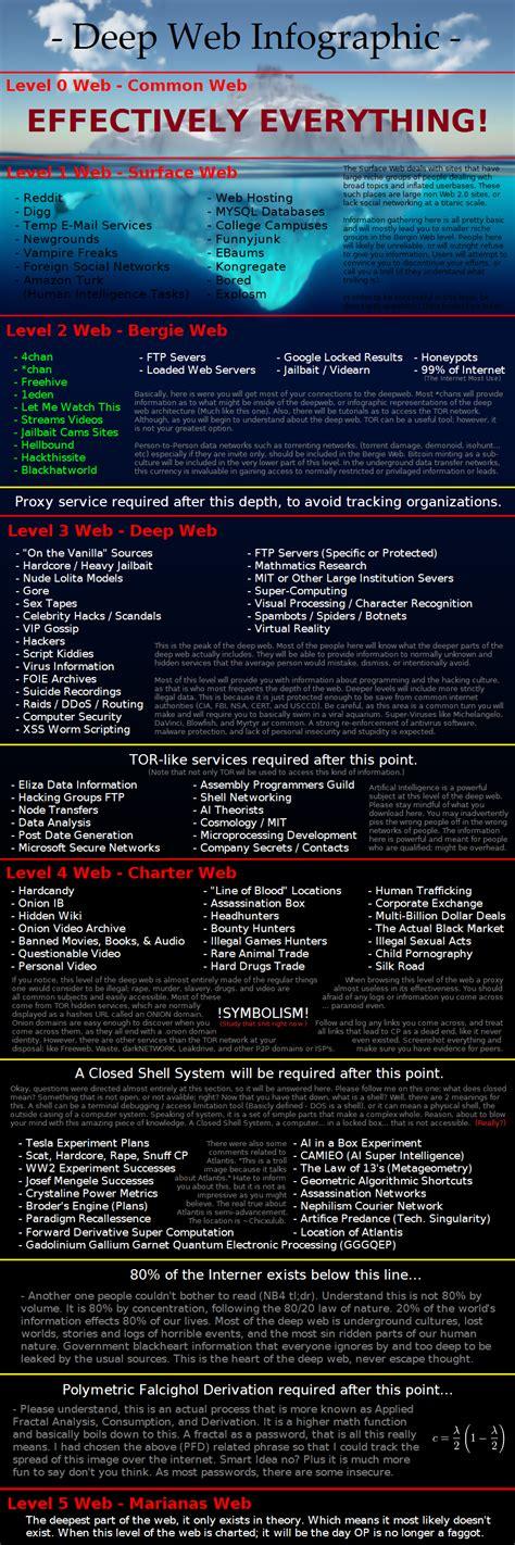 deep web image boards x paranormal 187 thread 16265364