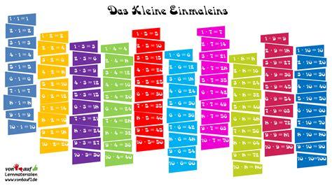 Das 1x1 by Von6auf1 De Deine Kostenlose Lernplattform Zum Fach
