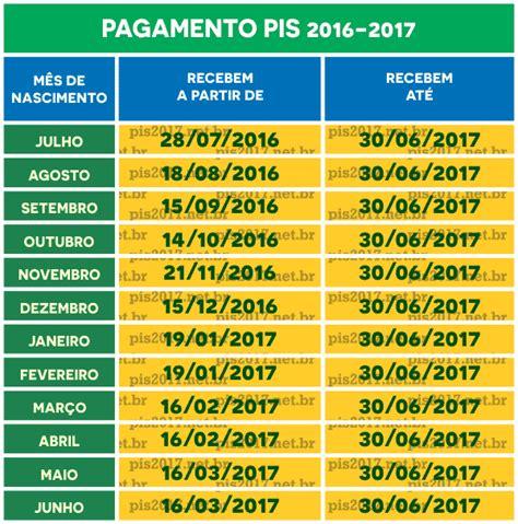 tabela pis2017 completa pis 2017 consulta calend 225 rio pis 2017 tabela