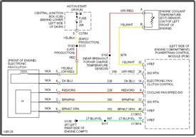 product information for tractor trailer