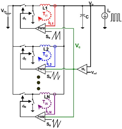buck converter inductor peak current 4 a multi phase buck converter with peak current mode