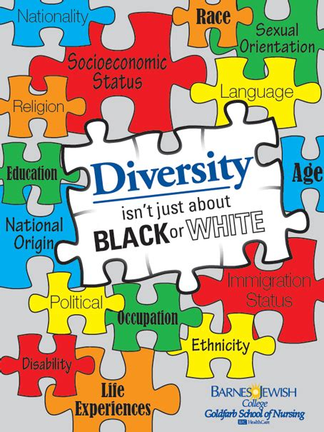 themes in multicultural education there are many types of diversity have you thought about