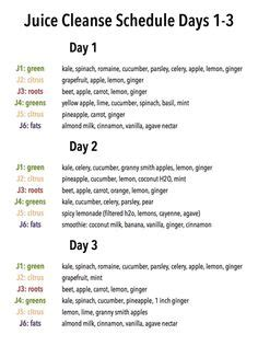 Dates Detox Diet by 1000 Images About Detox On Detox Plan Sugar