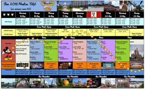 Walt Disney World Planning Spreadsheet by 25 Best Ideas About Disney Planning Binder On