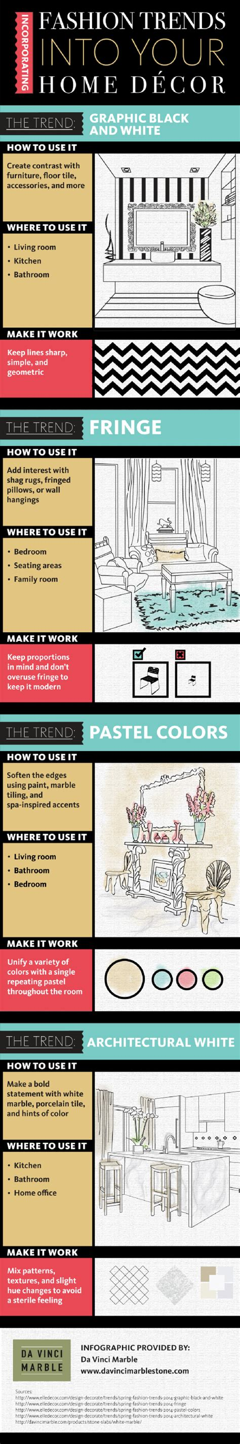home decor infographic incorporating fashion trends into your home d 233 cor visual ly