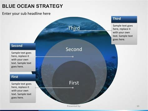 Powerpoint Template For Blue Ocean Strategy Powerpoint Templates Pinterest Blue Blue Strategy Powerpoint