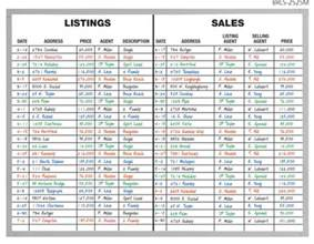 Listings For Sale Real Estate Listing Sales Board 36 X 48