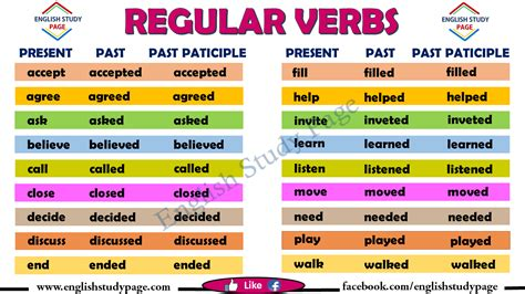 Is S Verb detailed regular verbs list study page