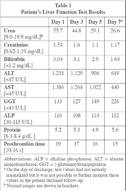 crp wert tabelle report kuur met 100 mg methandrostenolone per dag
