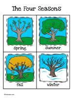 printable seasons poster weather seasons printable cards prekinders