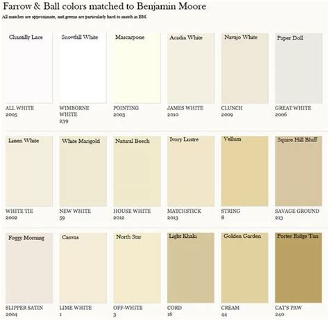 benjamin paint colors chart farrow colors matched to benjamin chart paint