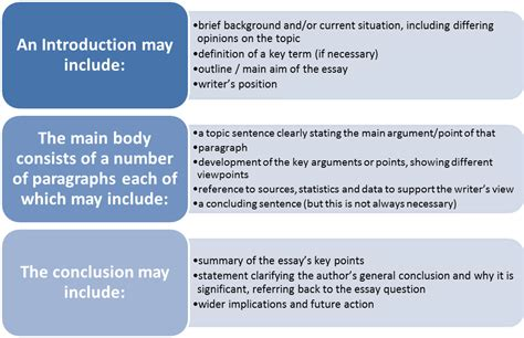 Structure Of Essay Writing by Academic Essay Writing Structure The Oscillation Band