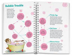 the care and keeping of you journal revised american