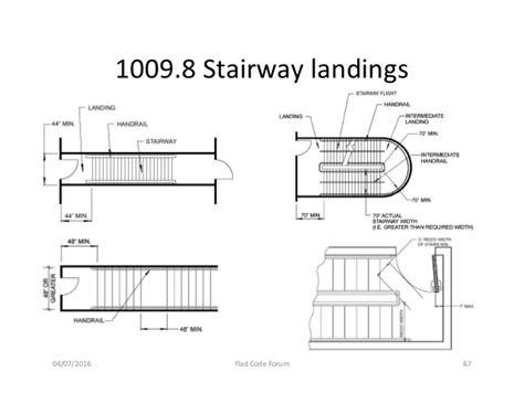door swing into stair landing door landing code 1009 8 stairway landings 04 07 2016