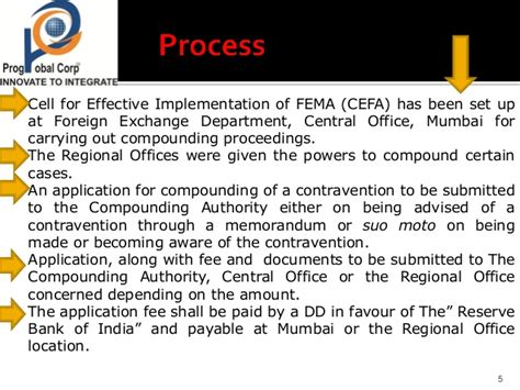section 3 of fema compounding of contraventions under fema 2014 latest rbi