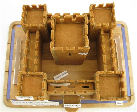 gingerbread castle template alipyper free gingerbread castle template